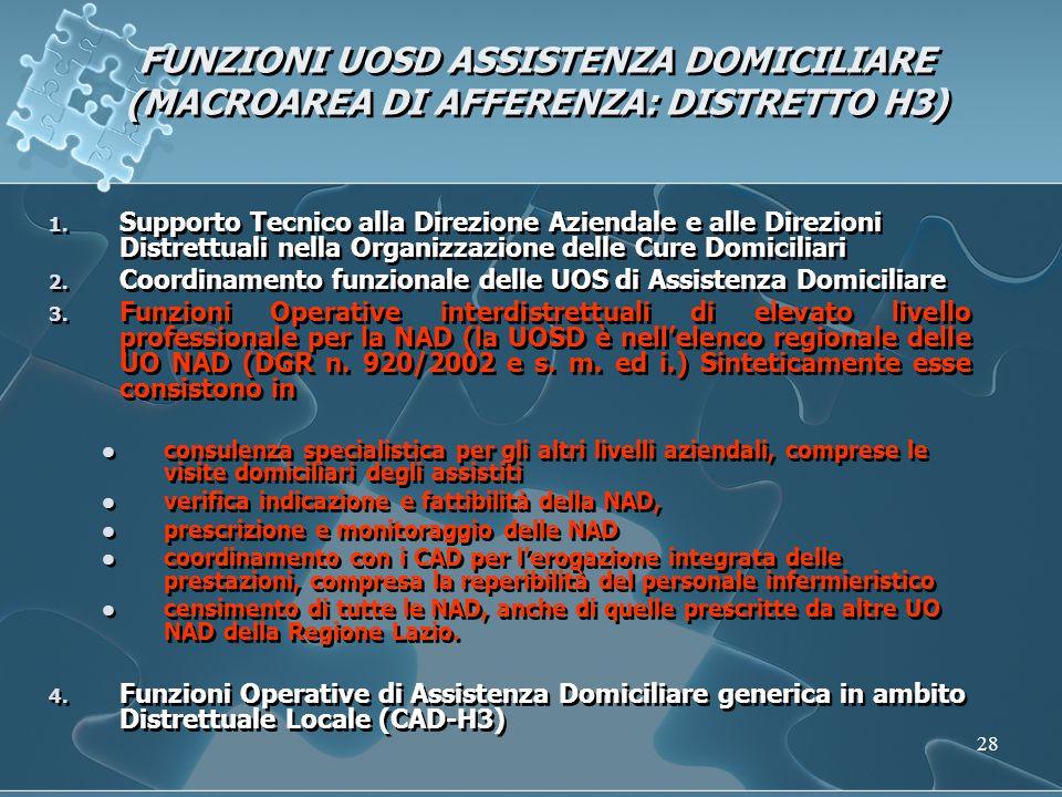 28 FUNZIONI UOSD ASSISTENZA DOMICILIARE (MACROAREA DI AFFERENZA: DISTRETTO H3) 1.