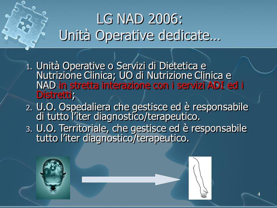 5 La NAD in Italia N.B. Attualmente solo le 2 isole non hanno regolamenta- zione!