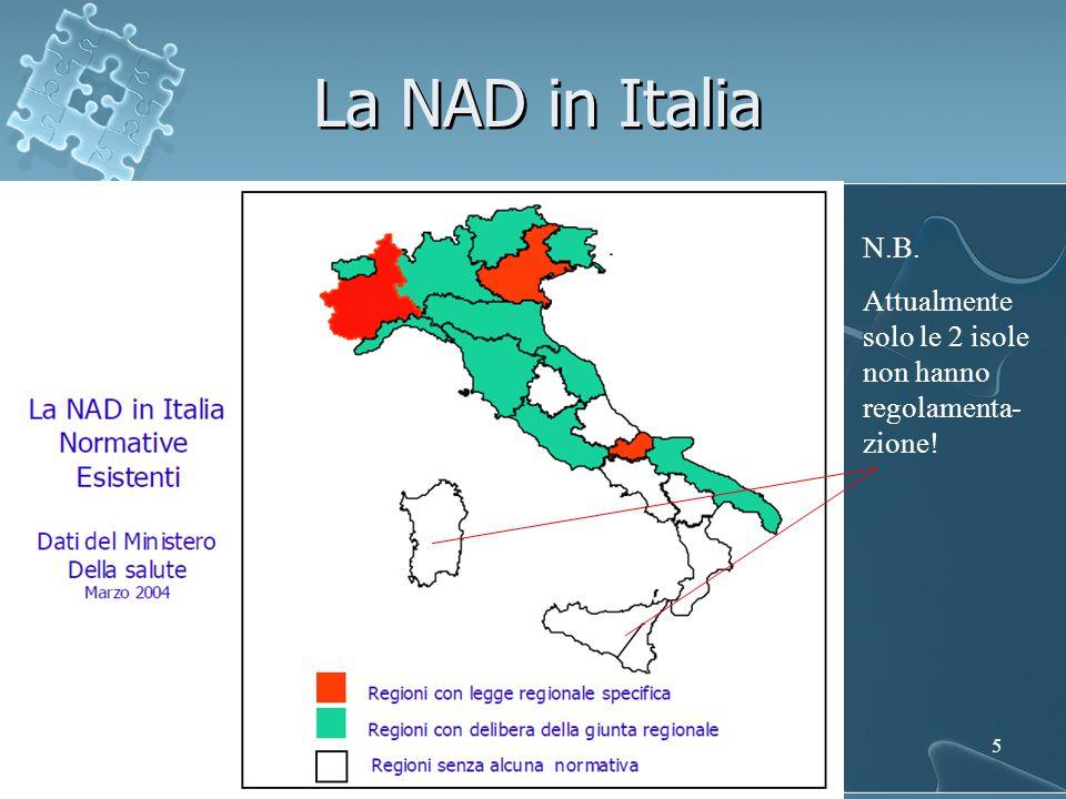 6 Regione Lazio… Adozione di un modello integrato di gestione del paziente NAD (DGR 920/2002, mod.