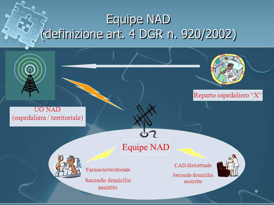 10 UO NAD (definizione art.5 DGR n.