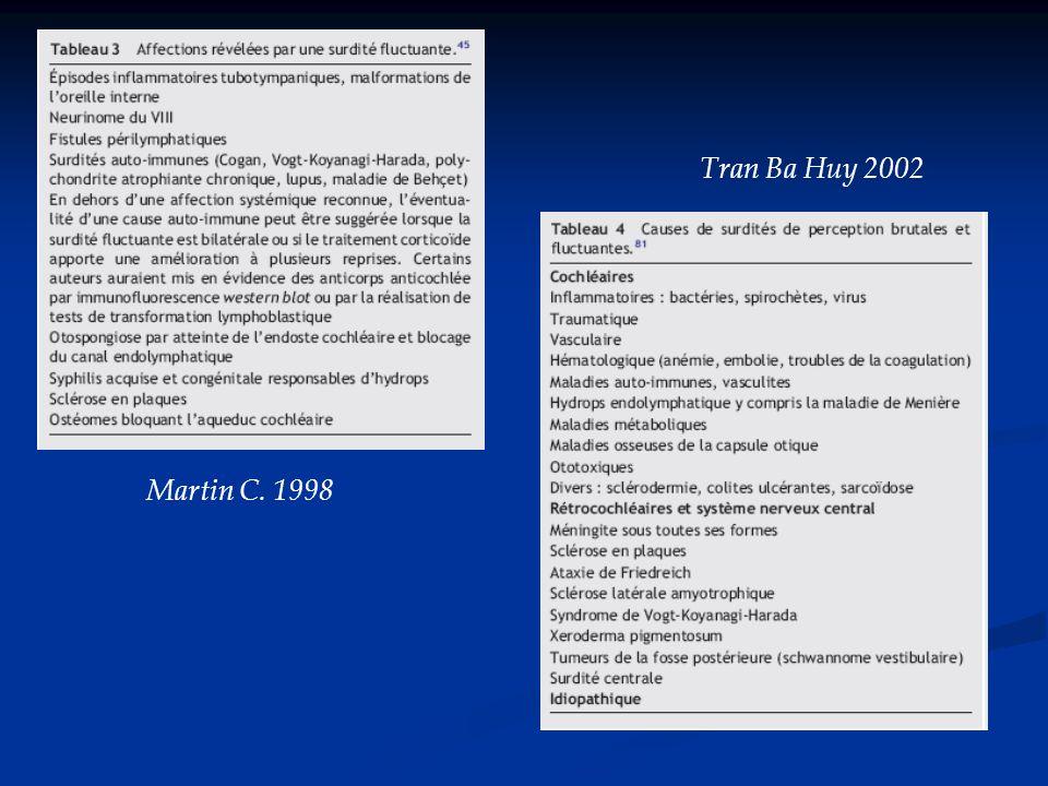 Martin C. 1998 Tran Ba Huy 2002
