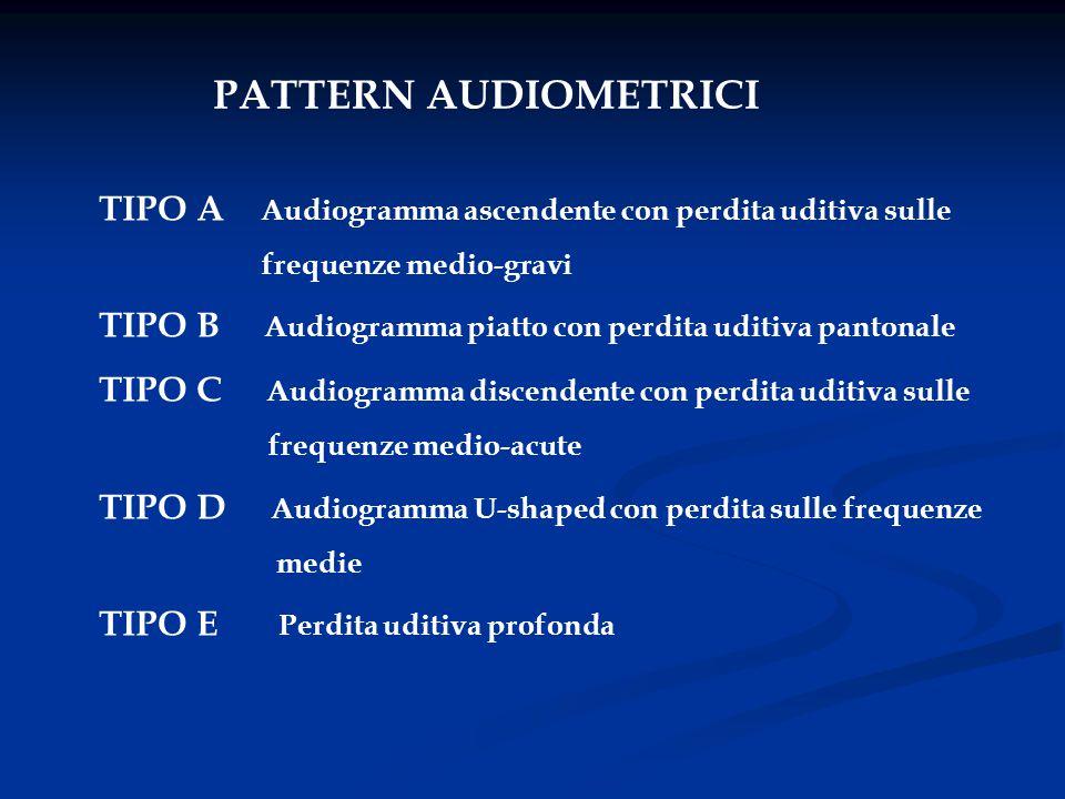 PATTERN AUDIOMETRICI TIPO A Audiogramma ascendente con perdita uditiva sulle frequenze medio-gravi TIPO B Audiogramma piatto con perdita uditiva panto