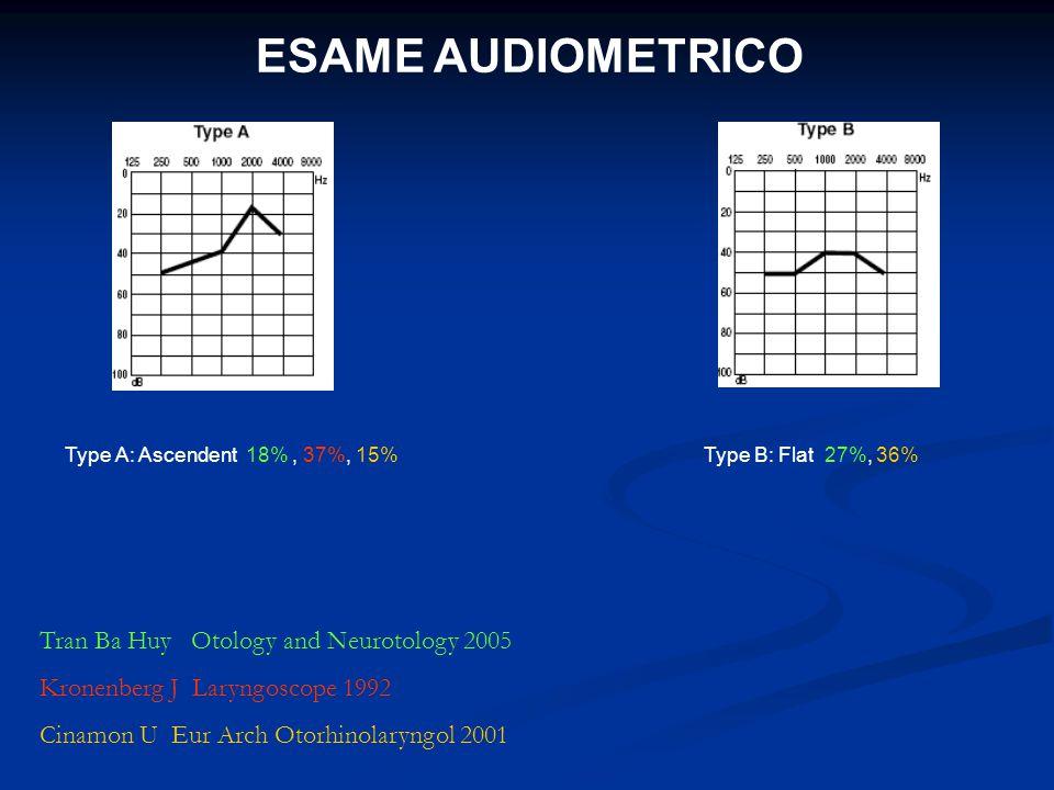 ESAME AUDIOMETRICO Type A: Ascendent 18%, 37%, 15%Type B: Flat 27%, 36% Tran Ba Huy Otology and Neurotology 2005 Kronenberg J Laryngoscope 1992 Cinamo