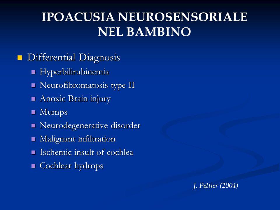Differential Diagnosis Differential Diagnosis Hyperbilirubinemia Hyperbilirubinemia Neurofibromatosis type II Neurofibromatosis type II Anoxic Brain i