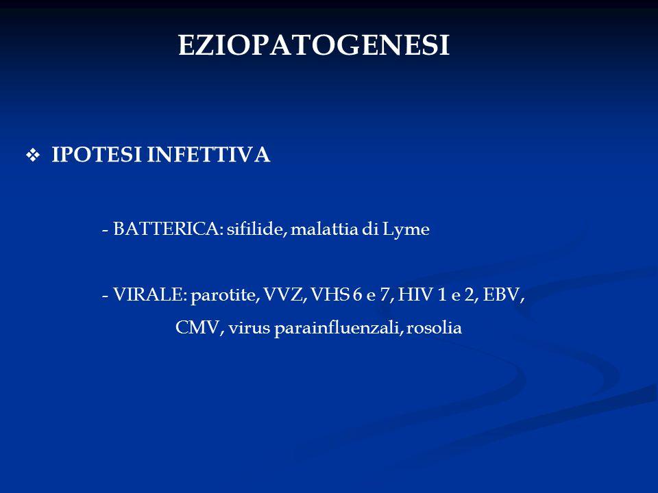  IPOTESI INFETTIVA - BATTERICA: sifilide, malattia di Lyme - VIRALE: parotite, VVZ, VHS 6 e 7, HIV 1 e 2, EBV, CMV, virus parainfluenzali, rosolia EZ