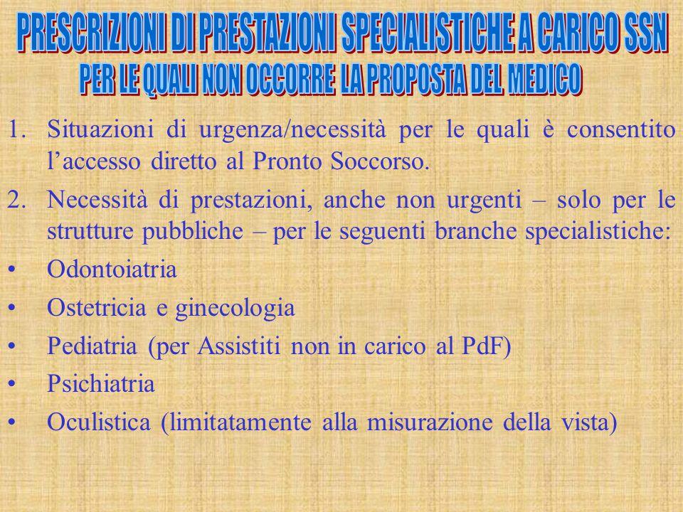 1.Situazioni di urgenza/necessità per le quali è consentito l'accesso diretto al Pronto Soccorso.