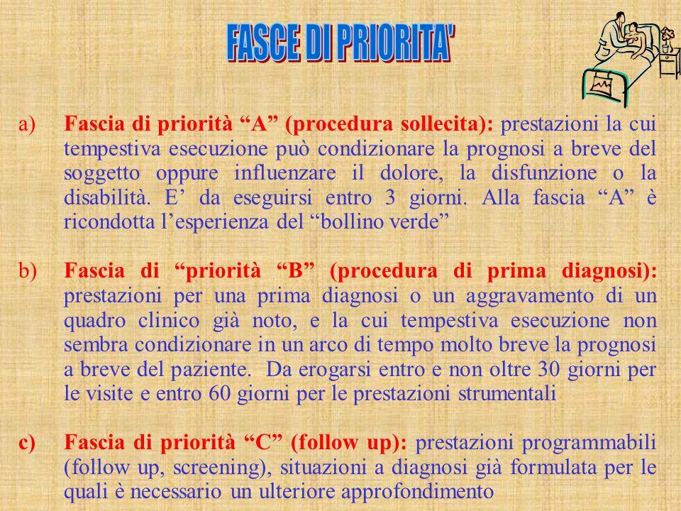 a)Fascia di priorità A (procedura sollecita): prestazioni la cui tempestiva esecuzione può condizionare la prognosi a breve del soggetto oppure influenzare il dolore, la disfunzione o la disabilità.