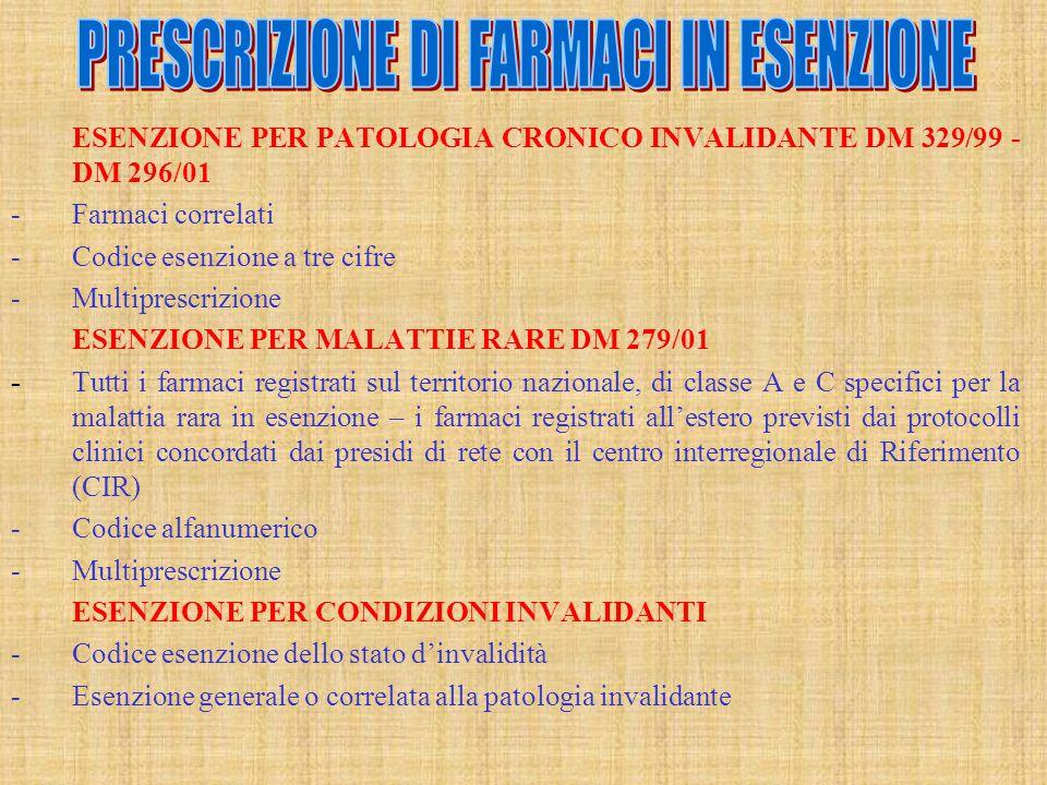 ESENZIONE PER PATOLOGIA CRONICO INVALIDANTE DM 329/99 - DM 296/01 -Farmaci correlati -Codice esenzione a tre cifre -Multiprescrizione ESENZIONE PER MA