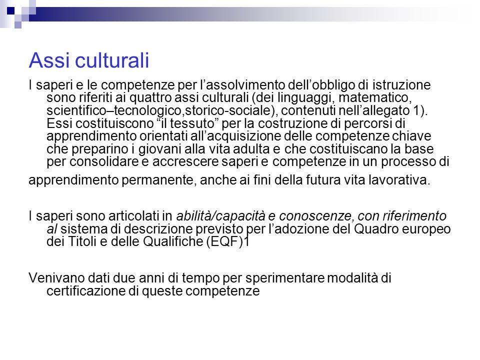 Assi culturali I saperi e le competenze per l'assolvimento dell'obbligo di istruzione sono riferiti ai quattro assi culturali (dei linguaggi, matematico, scientifico–tecnologico,storico-sociale), contenuti nell'allegato 1).