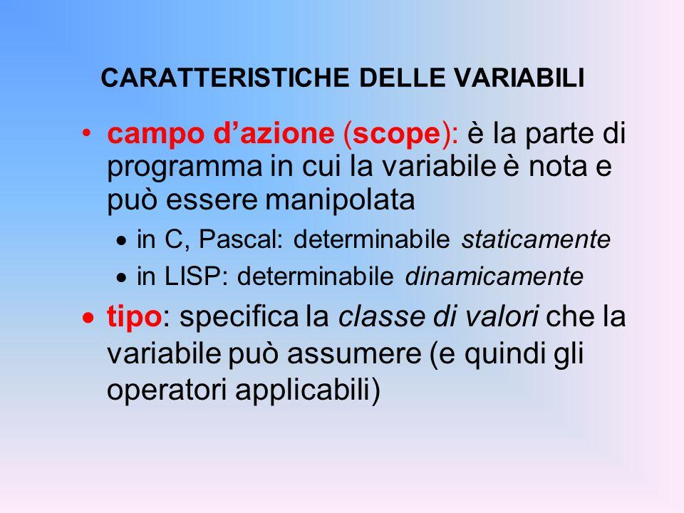 campo d'azione (scope): è la parte di programma in cui la variabile è nota e può essere manipolata  in C, Pascal: determinabile staticamente  in LISP: determinabile dinamicamente  tipo: specifica la classe di valori che la variabile può assumere (e quindi gli operatori applicabili) CARATTERISTICHE DELLE VARIABILI