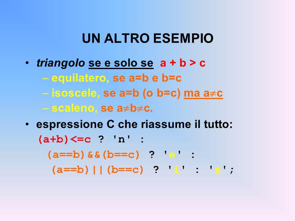 UN ALTRO ESEMPIO triangolo se e solo se a + b > c –equilatero, se a=b e b=c –isoscele, se a=b (o b=c) ma a  c –scaleno, se a  b  c.