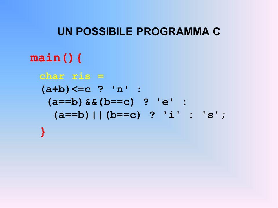 UN POSSIBILE PROGRAMMA C main(){ char ris = (a+b)<=c ? 'n' : (a==b)&&(b==c) ? 'e' : (a==b)||(b==c) ? 'i' : 's'; }