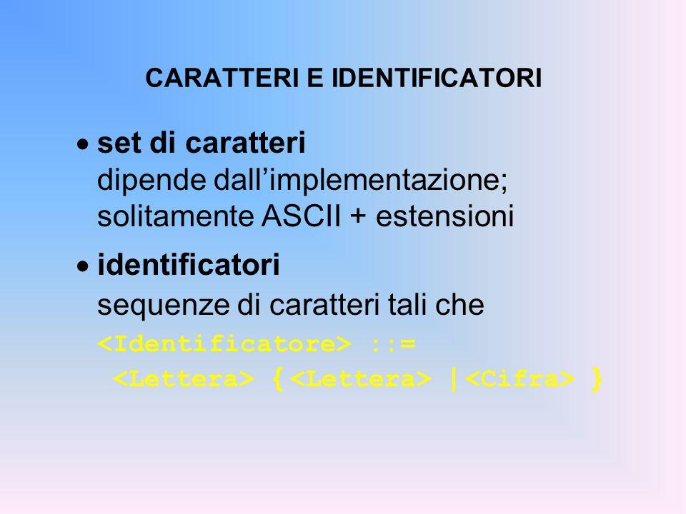COMMENTI  commenti sequenze di caratteri racchiuse fra i delimitatori /* e */ ::= /* */ ::= { } ::= { }  i commenti non possono essere innestati.