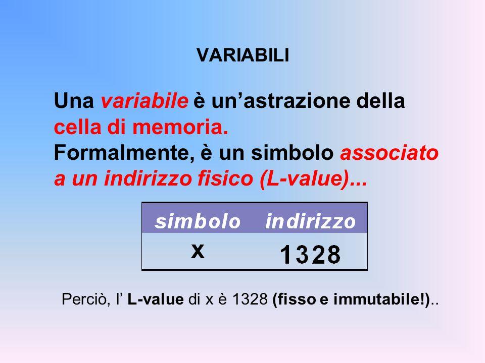 VARIABILI Una variabile è un'astrazione della cella di memoria.