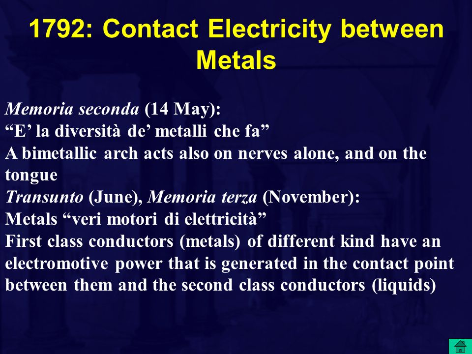 "1792: Contact Electricity between Metals Memoria seconda (14 May): ""E' la diversità de' metalli che fa"" A bimetallic arch acts also on nerves alone, a"
