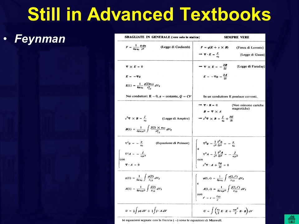Still in Advanced Textbooks Feynman