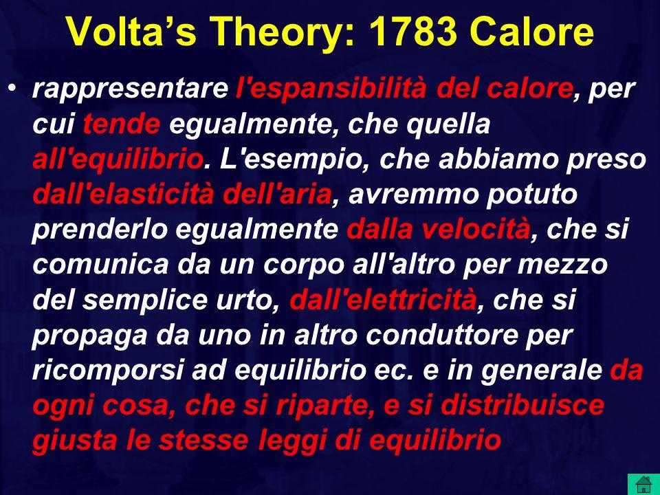 Volta's Theory: 1783 Calore rappresentare l espansibilità del calore, per cui tende egualmente, che quella all equilibrio.