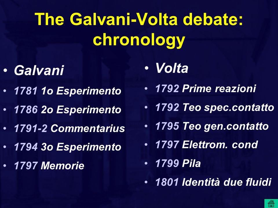 The Galvani-Volta debate: chronology Galvani 1781 1o Esperimento 1786 2o Esperimento 1791-2 Commentarius 1794 3o Esperimento 1797 Memorie Volta 1792 Prime reazioni 1792 Teo spec.contatto 1795 Teo gen.contatto 1797 Elettrom.
