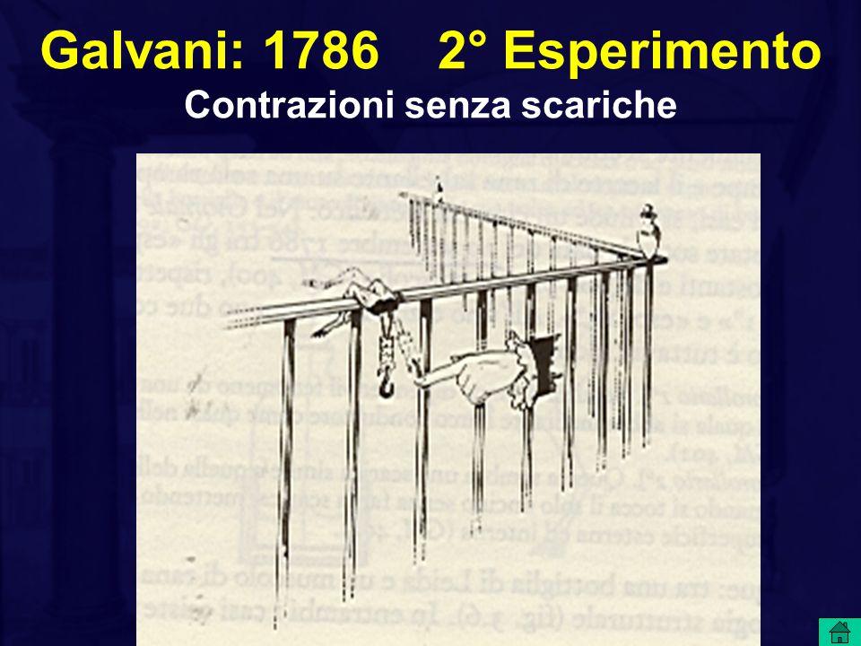 Galvani: 1786 2° Esperimento Contrazioni senza scariche
