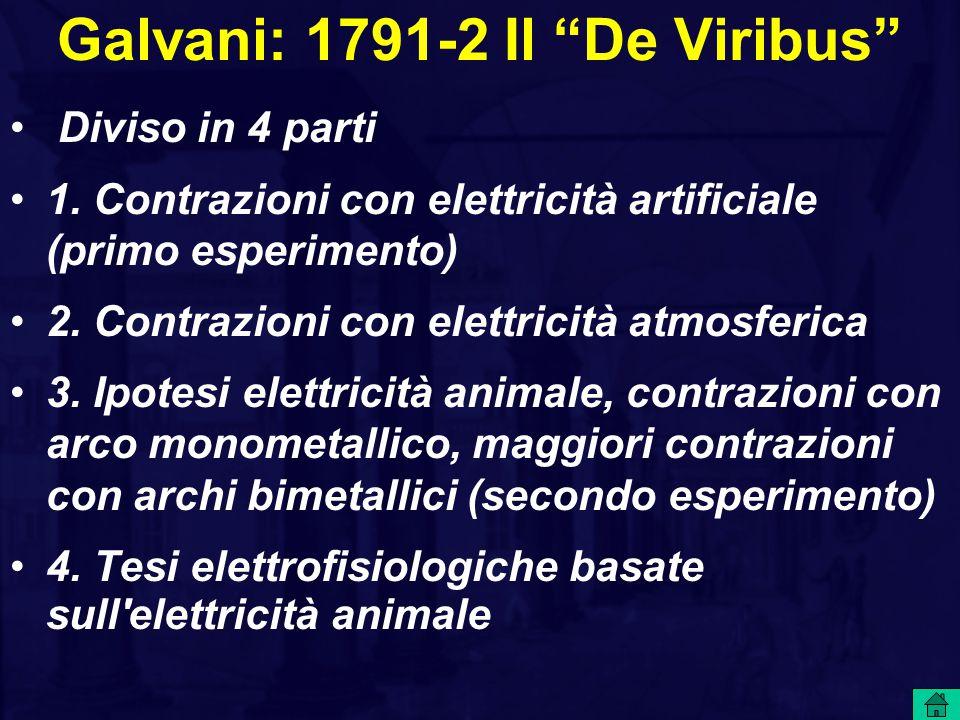 Diviso in 4 parti 1.Contrazioni con elettricità artificiale (primo esperimento) 2.