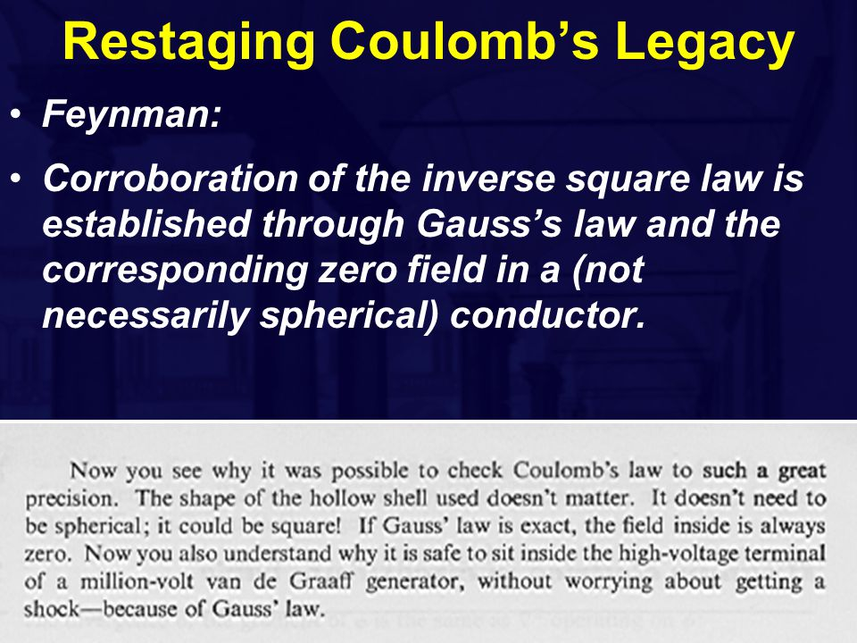 Restaging Coulomb's Legacy Feynman: Corroboration of the inverse square law is established through Gauss's law and the corresponding zero field in a (not necessarily spherical) conductor.
