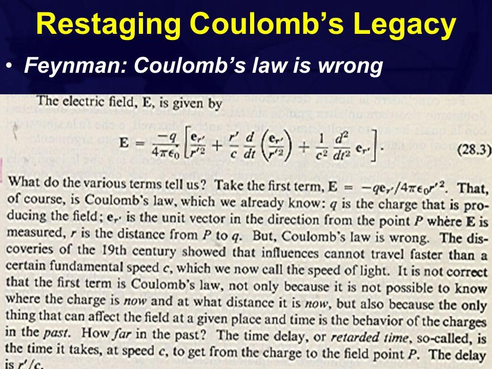 Hermeneutical Coulombian Circle!!.