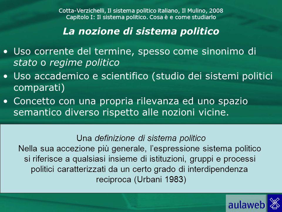 Cotta-Verzichelli, Il sistema politico italiano, Il Mulino, 2008 Capitolo I: Il sistema politico. Cosa è e come studiarlo La nozione di sistema politi