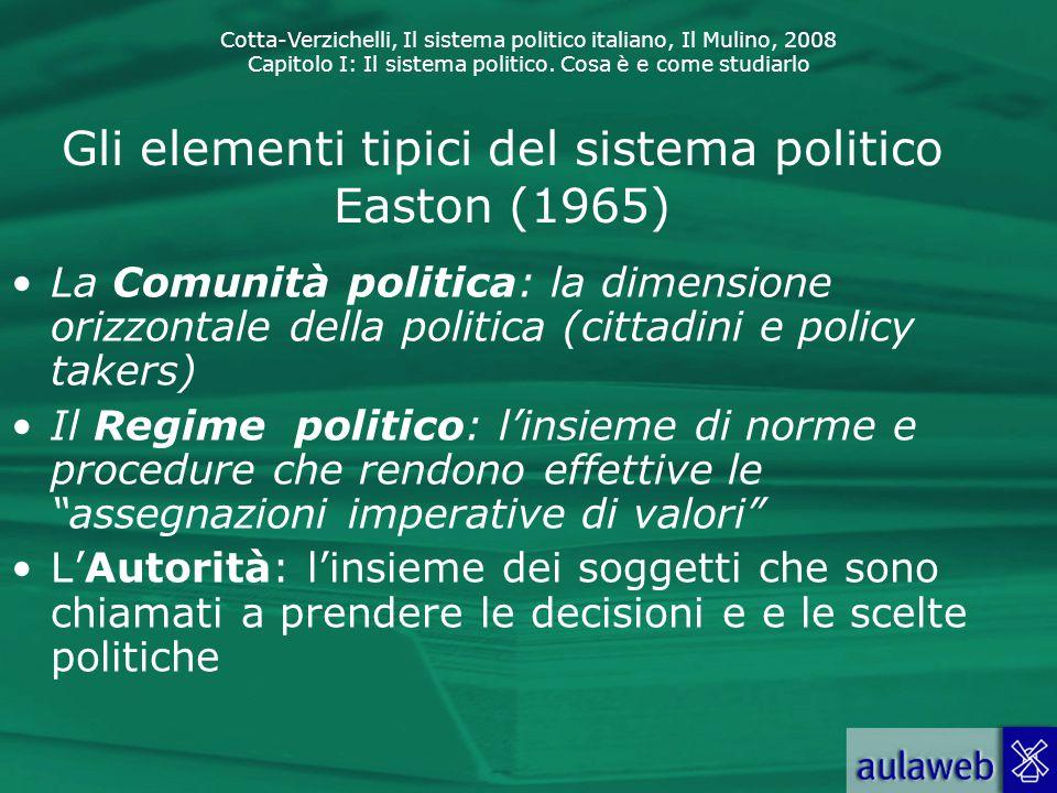Cotta-Verzichelli, Il sistema politico italiano, Il Mulino, 2008 Capitolo I: Il sistema politico. Cosa è e come studiarlo Gli elementi tipici del sist