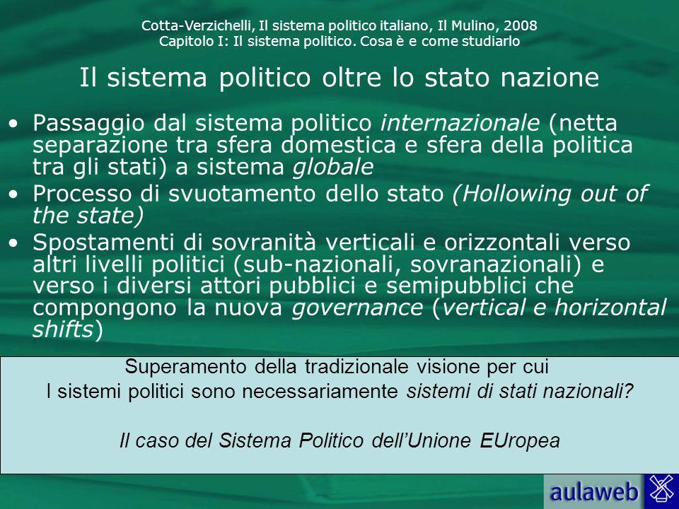 Cotta-Verzichelli, Il sistema politico italiano, Il Mulino, 2008 Capitolo I: Il sistema politico. Cosa è e come studiarlo Il sistema politico oltre lo