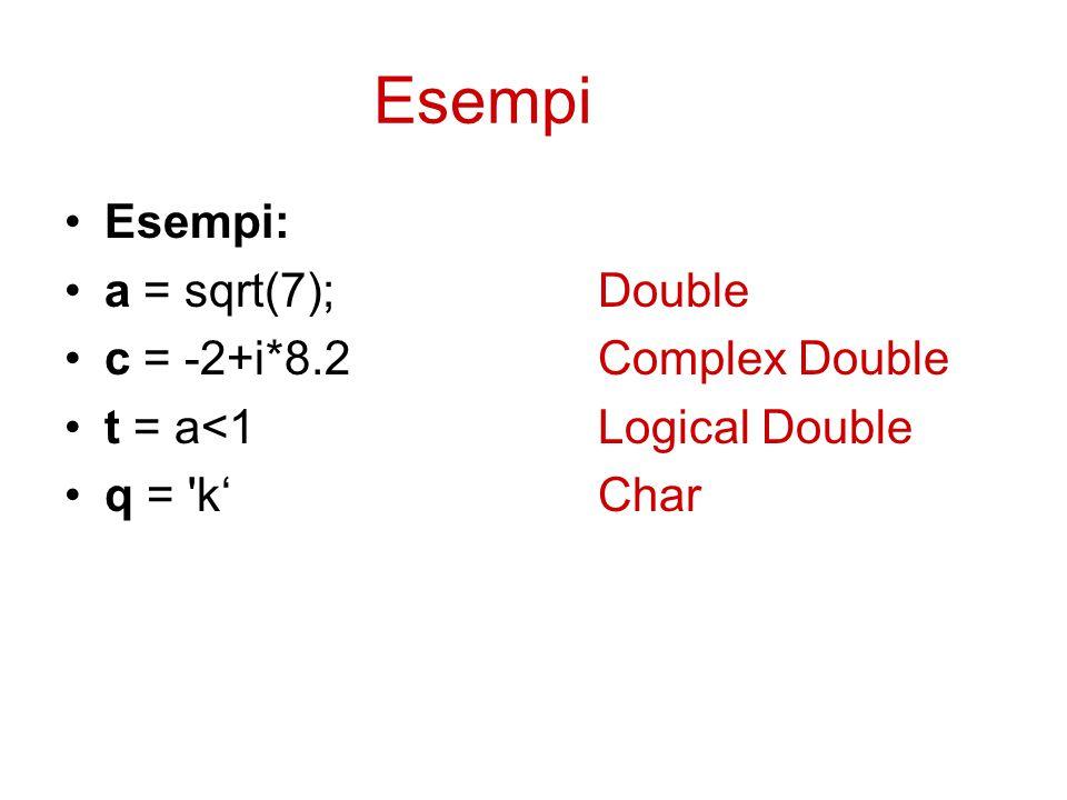 Esempi Esempi: a = sqrt(7); Double c = -2+i*8.2Complex Double t = a<1Logical Double q = k'Char