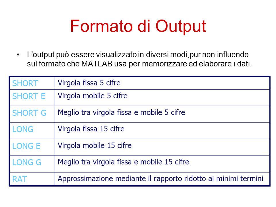 Formato di Output L output può essere visualizzato in diversi modi,pur non influendo sul formato che MATLAB usa per memorizzare ed elaborare i dati.