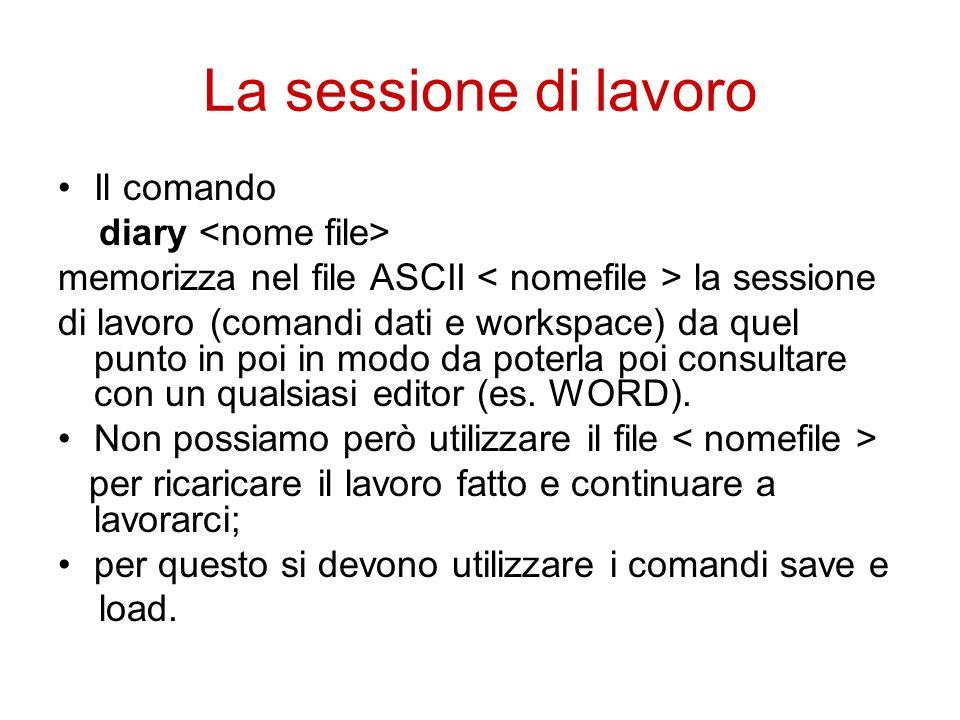 La sessione di lavoro Il comando diary memorizza nel file ASCII la sessione di lavoro (comandi dati e workspace) da quel punto in poi in modo da poterla poi consultare con un qualsiasi editor (es.