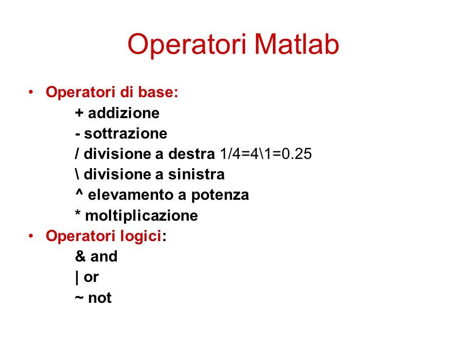 Operatori Matlab Operatori di base: + addizione - sottrazione / divisione a destra 1/4=4\1=0.25 \ divisione a sinistra ^ elevamento a potenza * moltiplicazione Operatori logici: & and | or ~ not