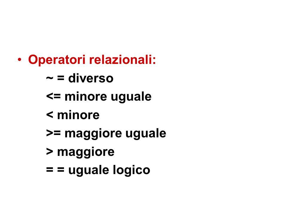 Operatori relazionali: ~ = diverso <= minore uguale < minore >= maggiore uguale > maggiore = = uguale logico
