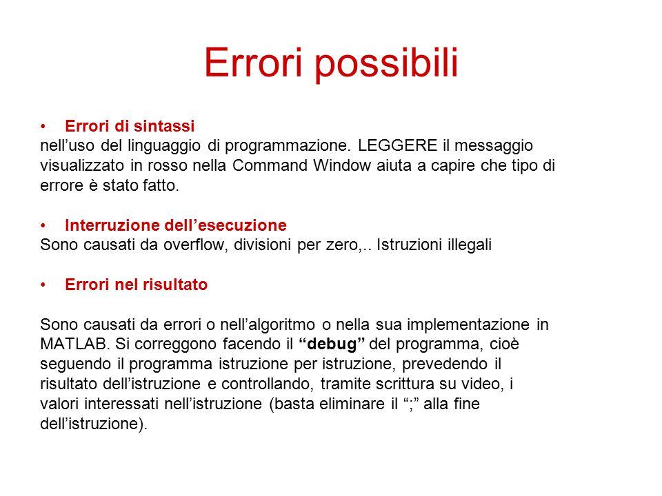 Errori possibili Errori di sintassi nell'uso del linguaggio di programmazione.
