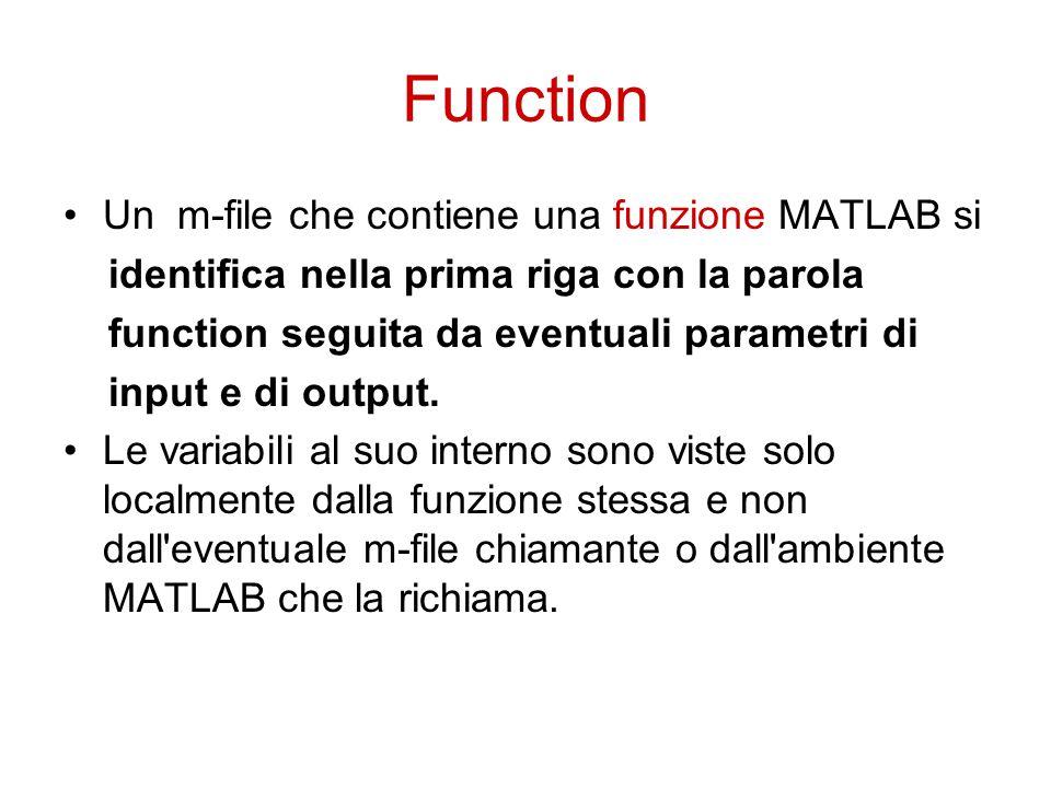 Function Un m-file che contiene una funzione MATLAB si identifica nella prima riga con la parola function seguita da eventuali parametri di input e di output.