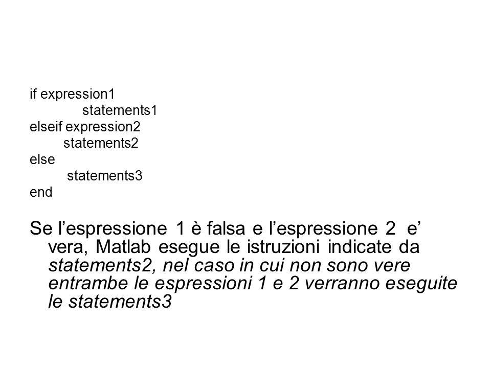 if expression1 statements1 elseif expression2 statements2 else statements3 end Se l'espressione 1 è falsa e l'espressione 2 e' vera, Matlab esegue le istruzioni indicate da statements2, nel caso in cui non sono vere entrambe le espressioni 1 e 2 verranno eseguite le statements3