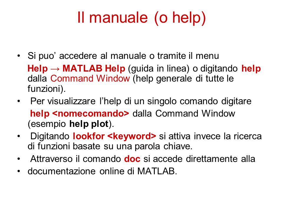 Il manuale (o help) Si puo' accedere al manuale o tramite il menu Help → MATLAB Help (guida in linea) o digitando help dalla Command Window (help generale di tutte le funzioni).