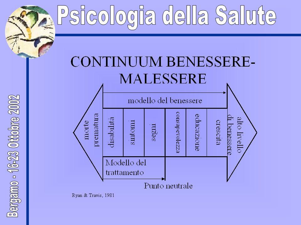 L'assunzione fondamentale del modello bio-psico-sociale è che ogni condizione di salute o di malattia sia la conseguenza dell'interazione tra fattori biologici, psicologici e sociali (Engels, 1977, 1980; Scwartz, 1982).