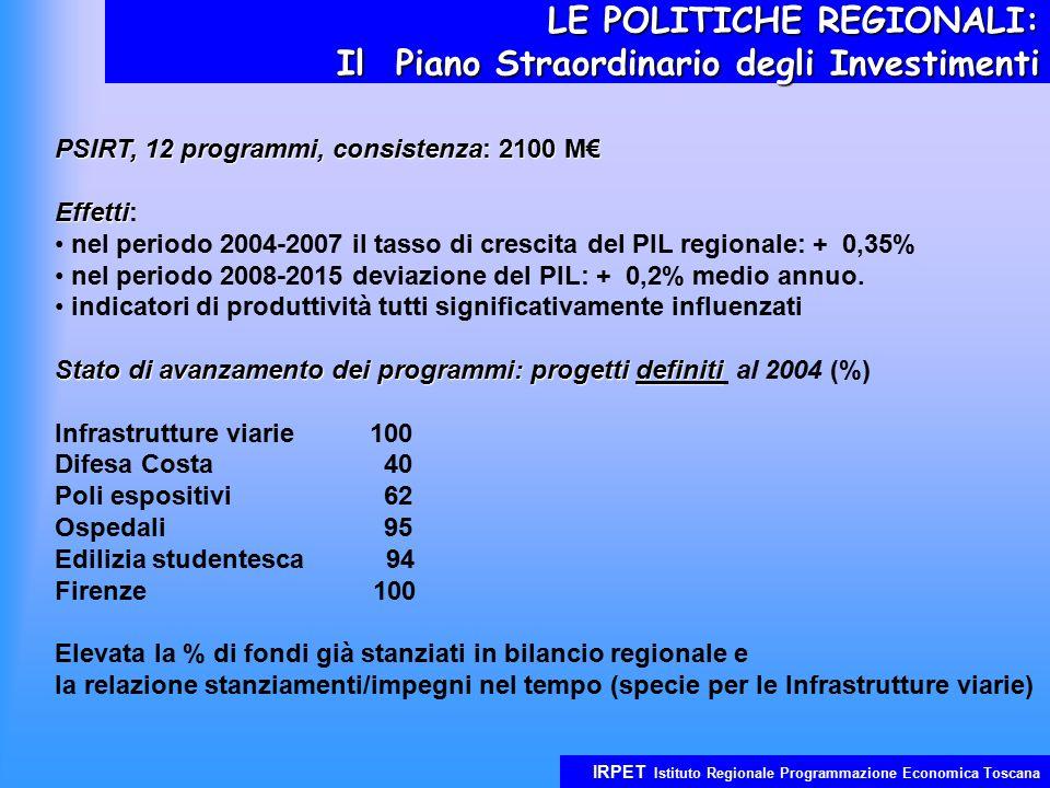 IRPET Istituto Regionale Programmazione Economica Toscana LE POLITICHE REGIONALI: Il Piano Straordinario degli Investimenti PSIRT, 12 programmi, consi