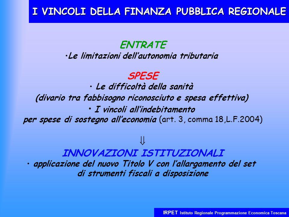 IRPET Istituto Regionale Programmazione Economica Toscana I VINCOLI DELLA FINANZA PUBBLICA REGIONALE ENTRATE Le limitazioni dell'autonomia tributaria