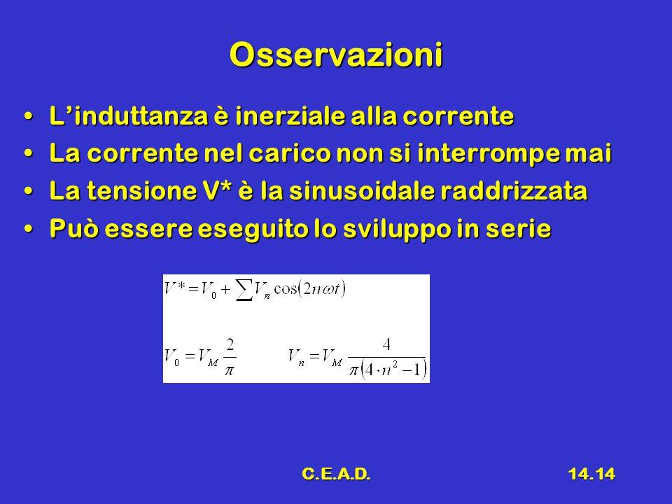 C.E.A.D.14.14 Osservazioni L'induttanza è inerziale alla correnteL'induttanza è inerziale alla corrente La corrente nel carico non si interrompe maiLa corrente nel carico non si interrompe mai La tensione V* è la sinusoidale raddrizzataLa tensione V* è la sinusoidale raddrizzata Può essere eseguito lo sviluppo in seriePuò essere eseguito lo sviluppo in serie
