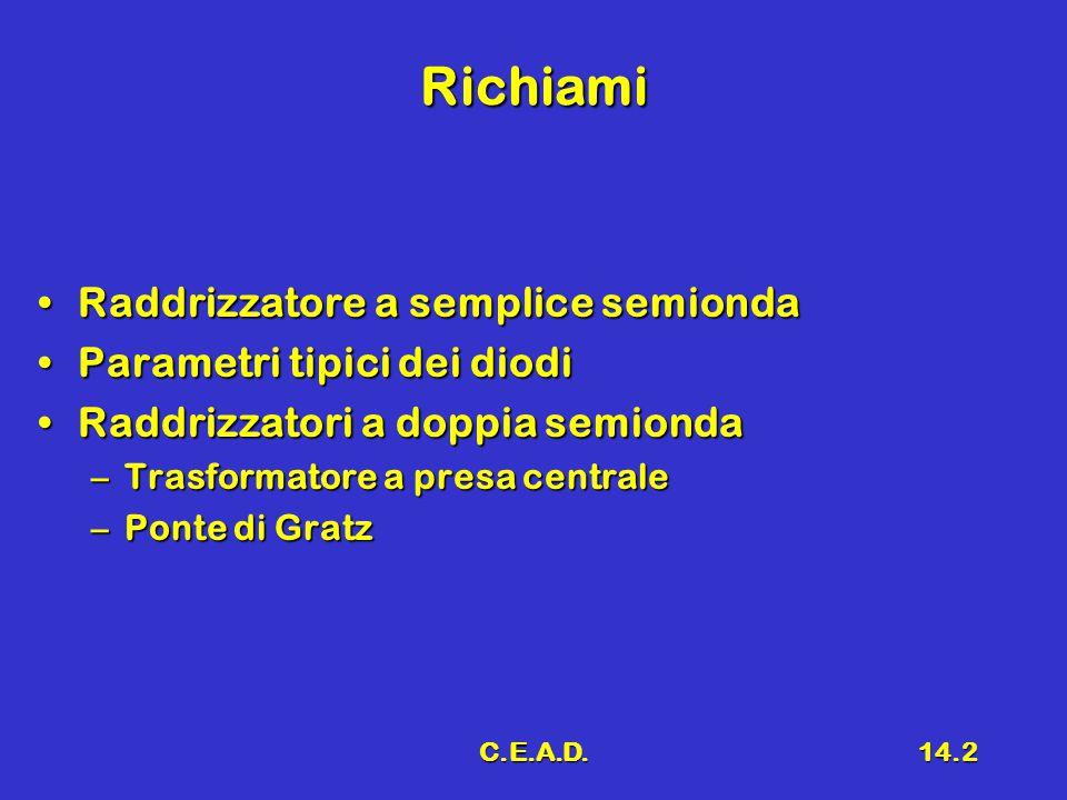 C.E.A.D.14.2 Richiami Raddrizzatore a semplice semiondaRaddrizzatore a semplice semionda Parametri tipici dei diodiParametri tipici dei diodi Raddrizz