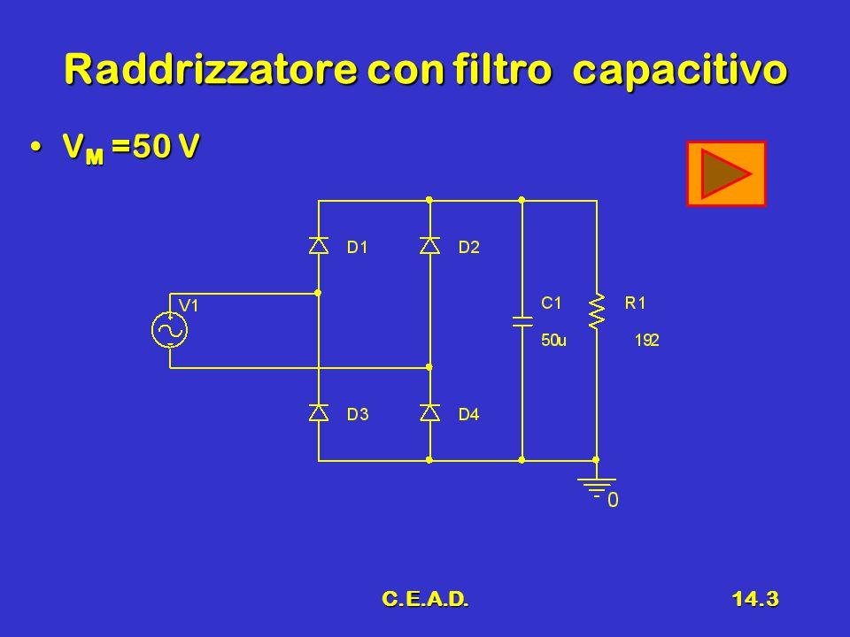 C.E.A.D.14.3 Raddrizzatore con filtro capacitivo V M =50 VV M =50 V