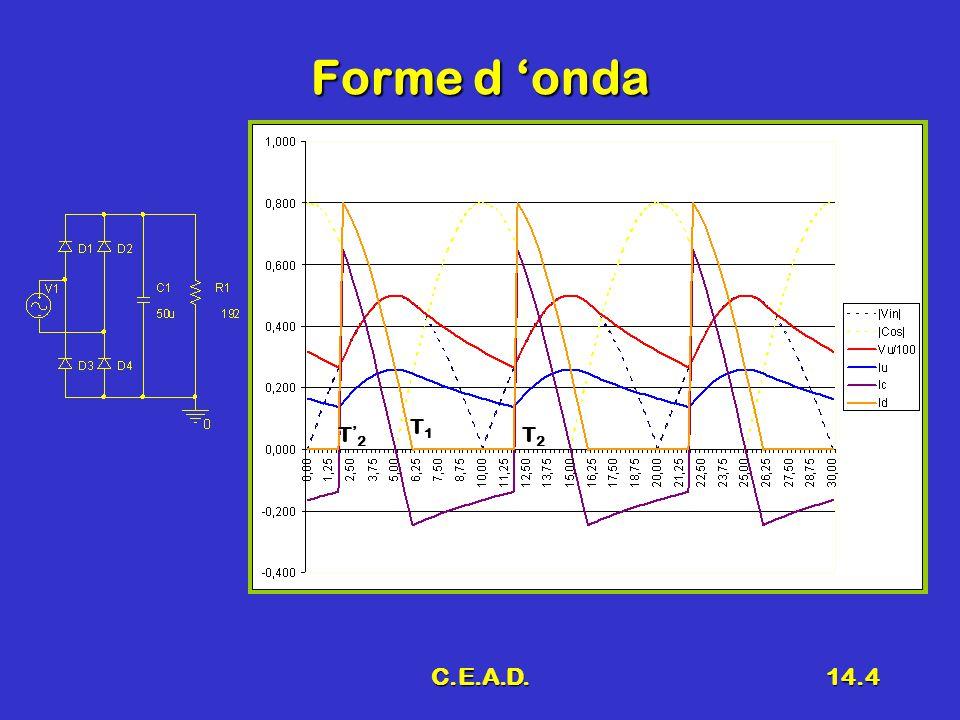 C.E.A.D.14.4 Forme d 'onda T1T1T1T1 T2T2T2T2 T'2T'2T'2T'2