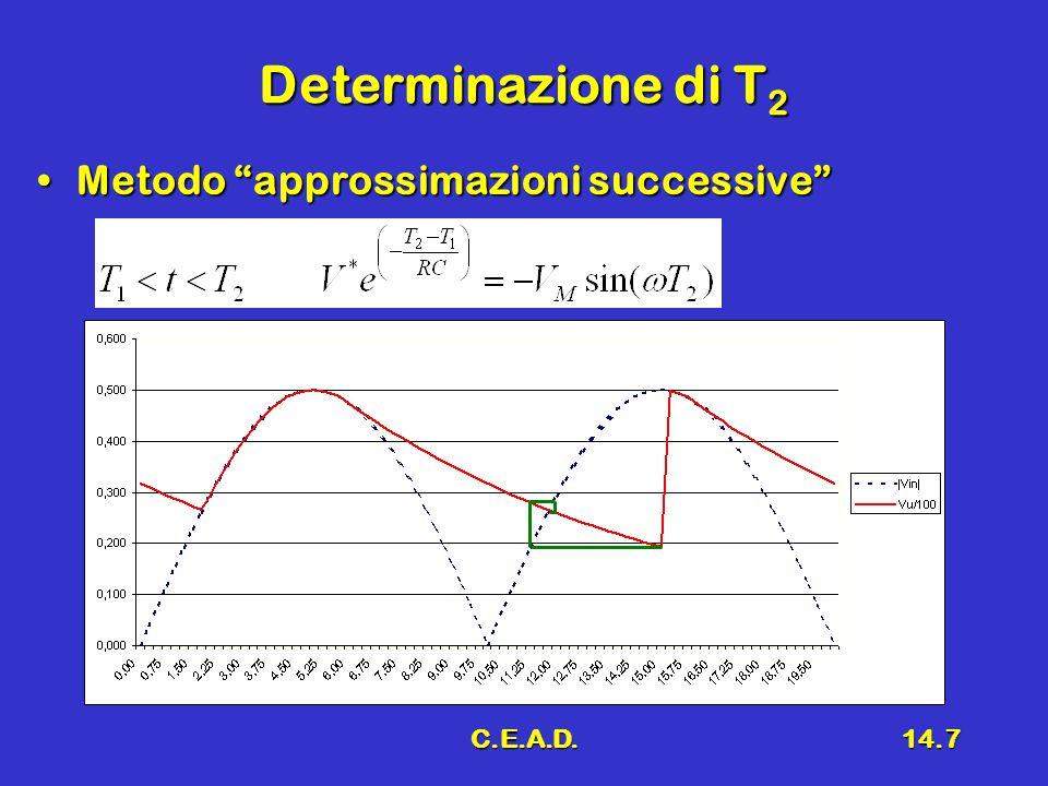 C.E.A.D.14.7 Determinazione di T 2 Metodo approssimazioni successive Metodo approssimazioni successive