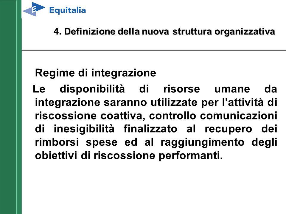 Regime di integrazione Le disponibilità di risorse umane da integrazione saranno utilizzate per l'attività di riscossione coattiva, controllo comunica
