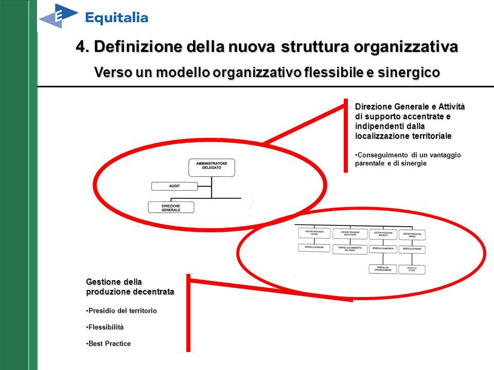 4. Definizione della nuova struttura organizzativa Verso un modello organizzativo flessibile e sinergico Direzione Generale e Attività di supporto acc