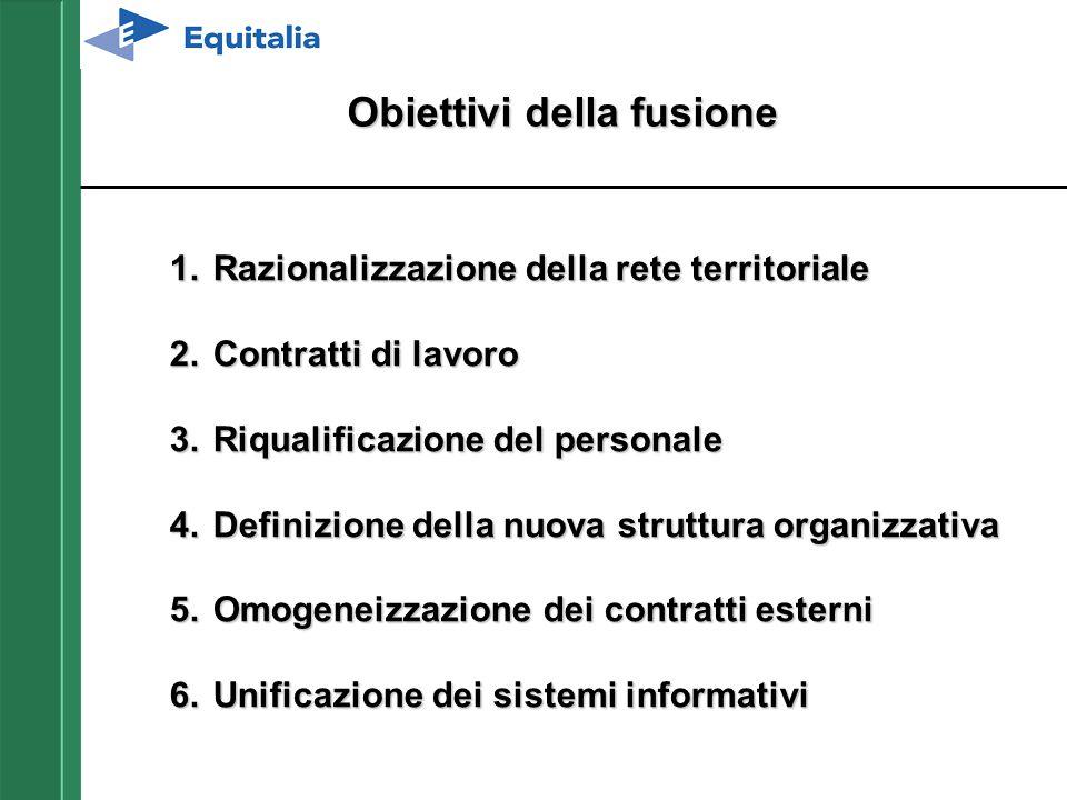 Obiettivi della fusione 1.Razionalizzazione della rete territoriale 2.Contratti di lavoro 3.Riqualificazione del personale 4.Definizione della nuova s
