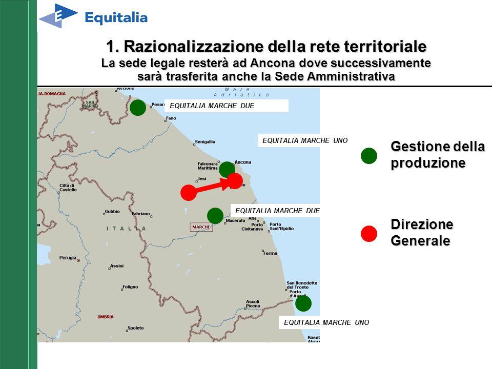 1. Razionalizzazione della rete territoriale La sede legale resterà ad Ancona dove successivamente sarà trasferita anche la Sede Amministrativa Gestio